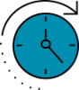Fast turn times